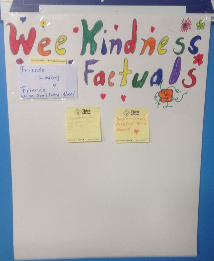 Kindness Acts from Students