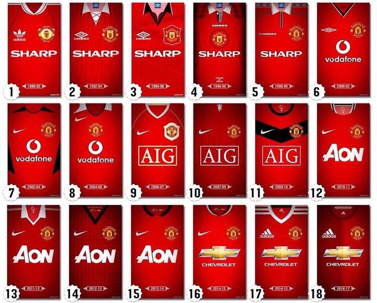 manchester united shirts over the years manchester united man united kit manchester united legends manchester united shirts over the years