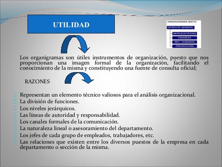 Utilidad Y Razones De Los Organigramas.