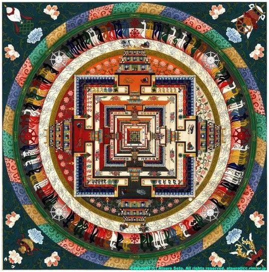 Tibetan Mandala - Mandala of Kalachakra
