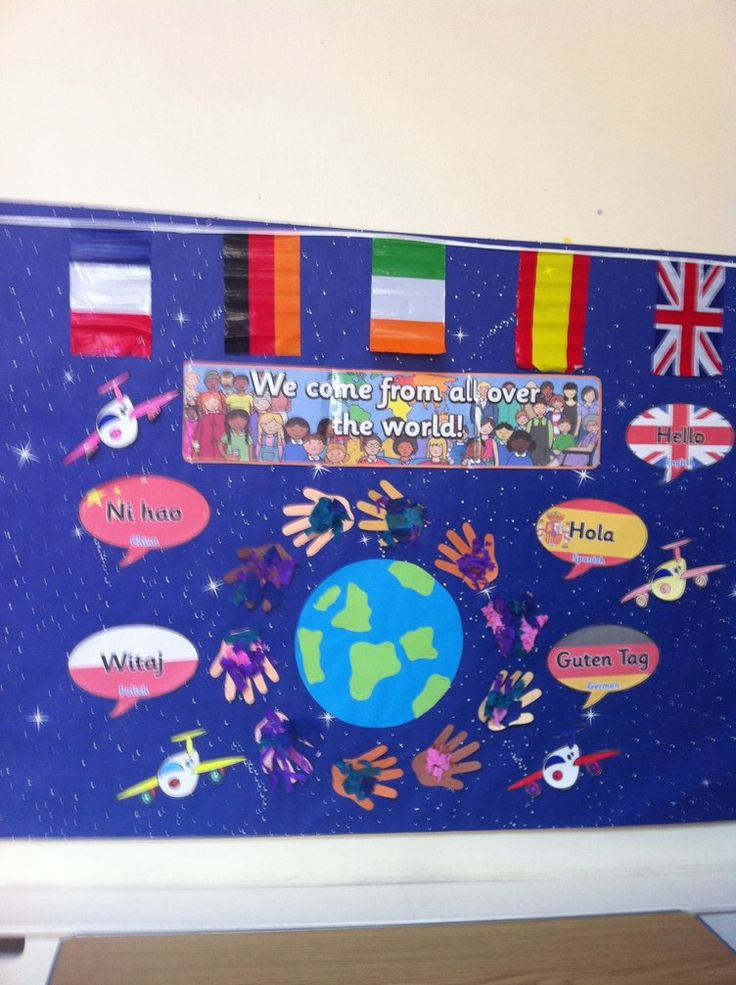 Ourselves, Over the World, Display, Seahorse, Classroom display, World, Early Years (EYFS), KS1 & KS2 Primary Teaching Resources