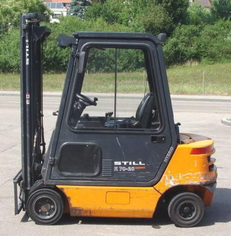 Click On The Above Picture To Download Still Forklift R70-15, R70-16 Series…