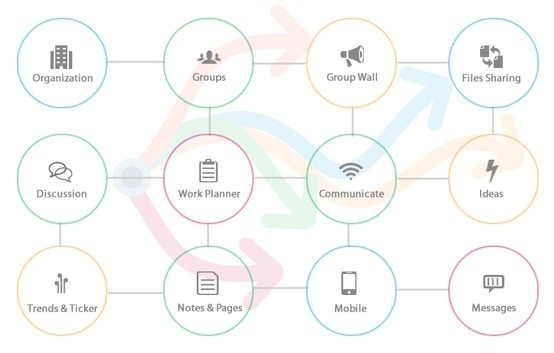 Oogwave Platform - All Tools. One Place.