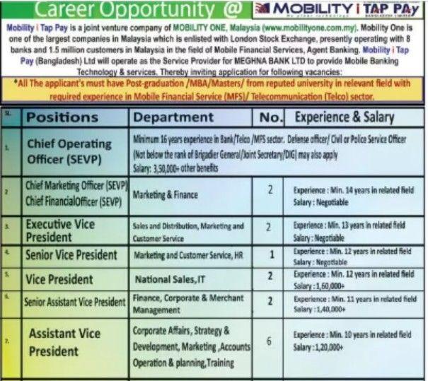 Mobility Tap Pay Bangladesh Ltd Job Circular   Places To