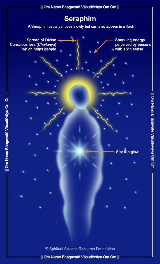 Types of angels - Seraphim type
