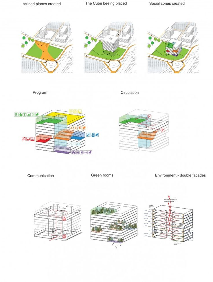 Eco-Cube Proposal (13)
