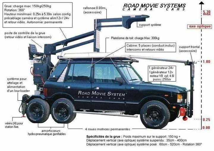 Range Rover Road Movie Systems Camera Car