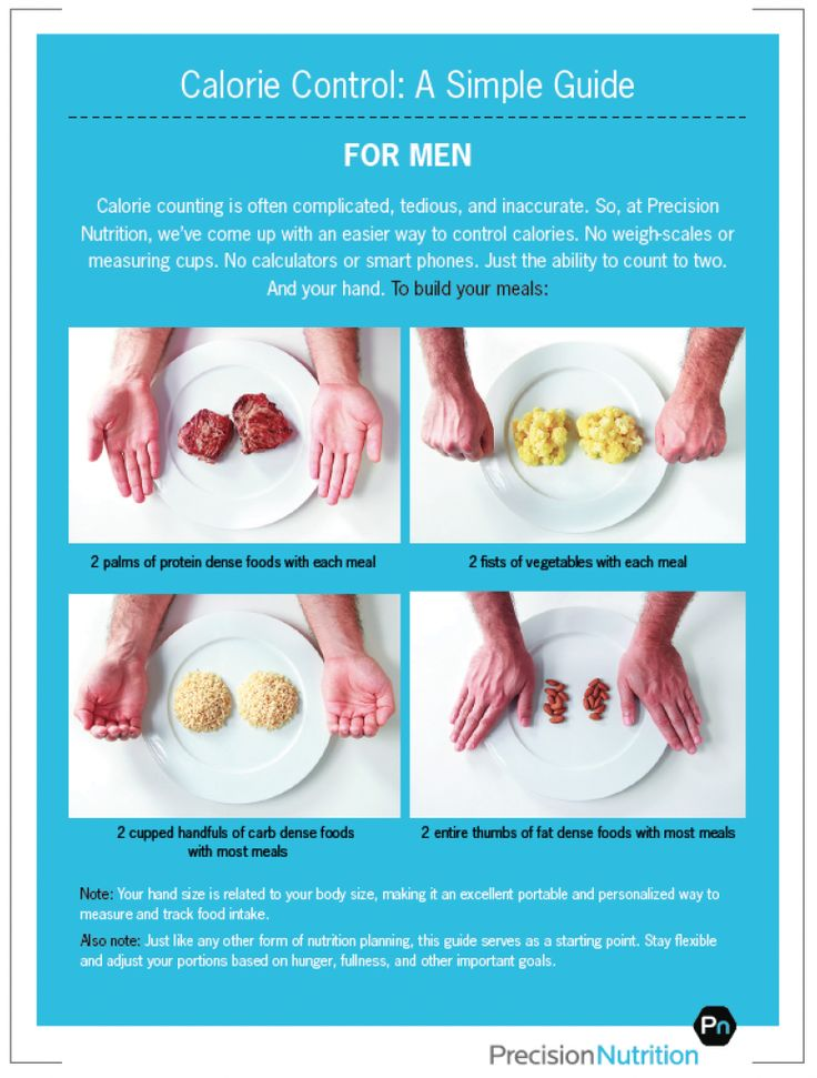 Forget calorie counting: Try this calorie control guide for men and women