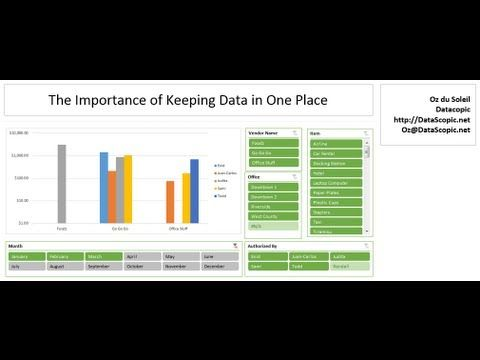 Building Dashboards: The Importance of Keeping Spreadsheet Data In One Place