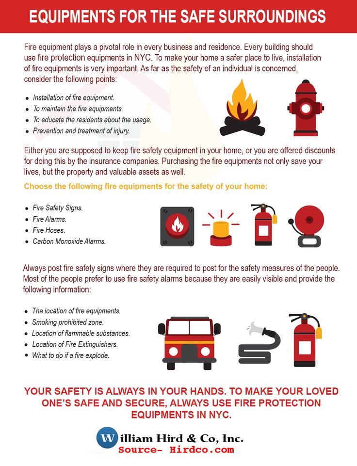 Fire Protection Plays a pivotal role in every business and residence. Every building should use fire protection equipment In NYC. To make your Home a Safer Place to live, Installation of Fire equipment is very important. As far as the safety of an individual is concerned.