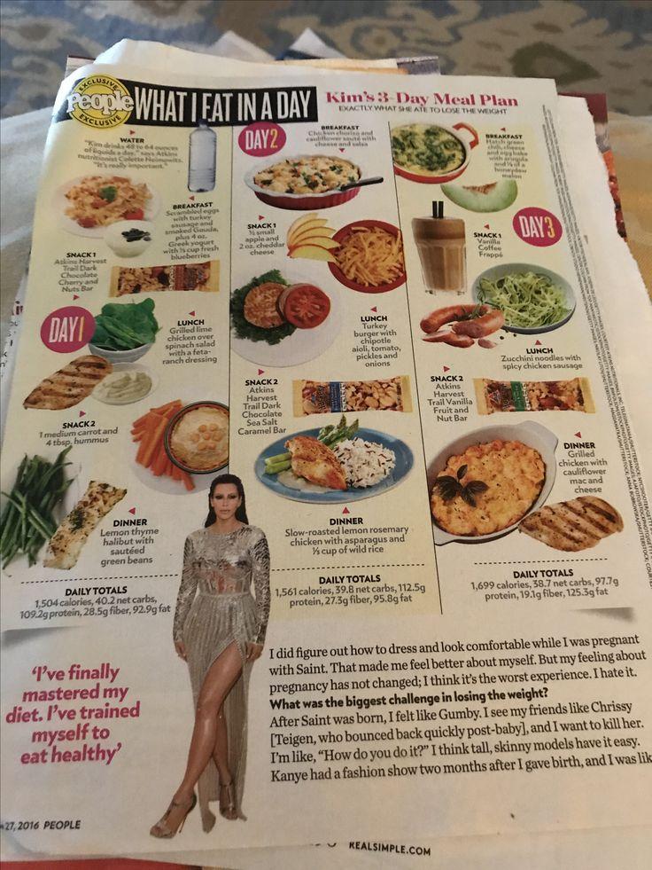 I Spent Two Weeks On Kim Kardashian's Post-Baby Diet
