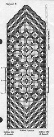 Musturi – Sarmīte Lagzdiņa – Picasa Nettalbum