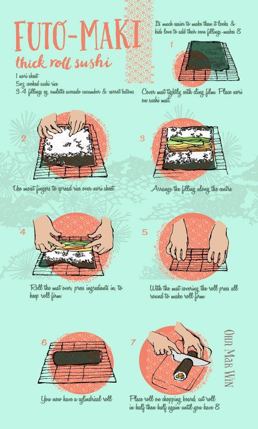 Food Illustrated Recipes