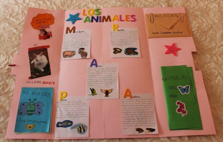Aquí os dejo los lapbook realizados por los alumnos de primero para el tema de los animales. Noemí  ...