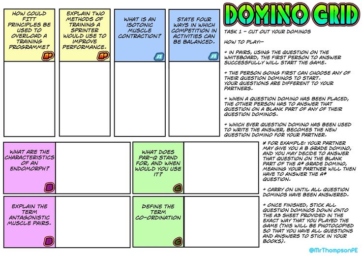 The aim of this post is to showcase a selection of inspirational A Level, GCSE and BTEC PE Revision ideas and resources developed and designed by @MrThompsonPE, @TomBrush1982, @PE4Learning, @Ritson…