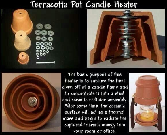 Diy Terracotta Heaters Pots