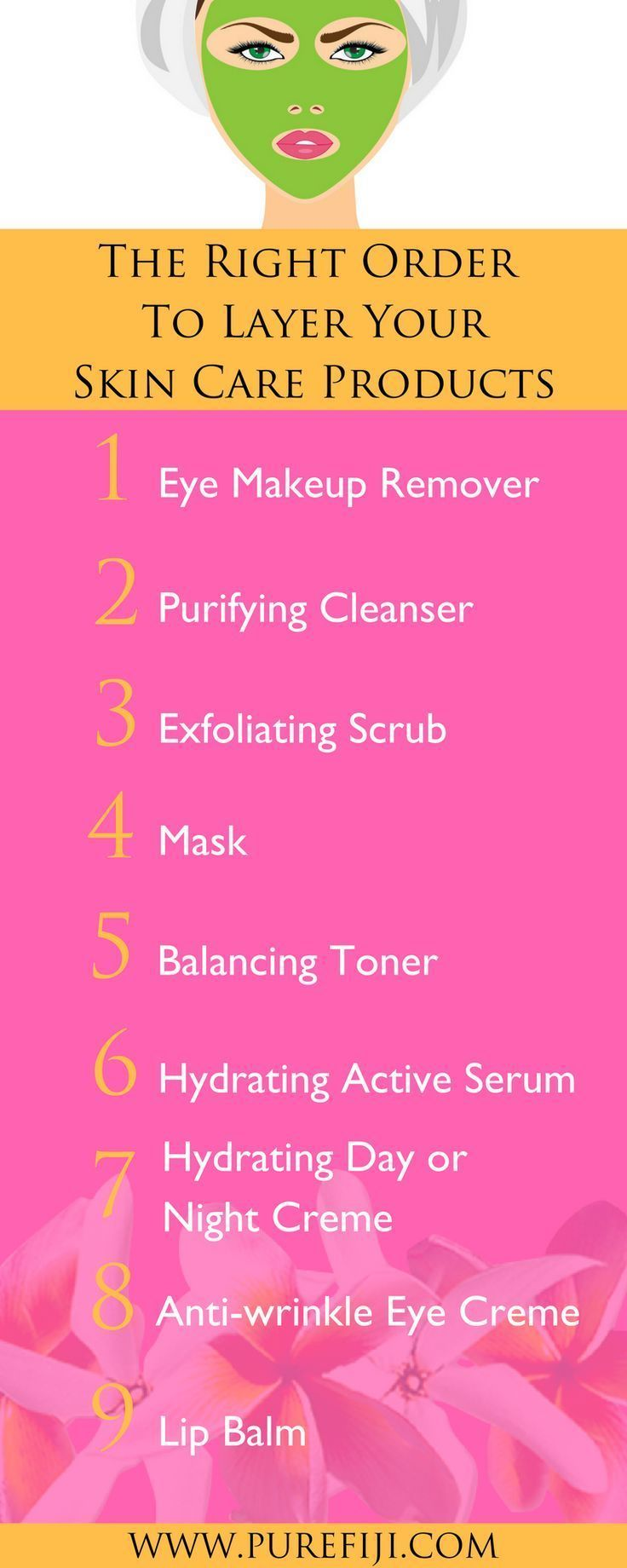 DIY Skin Care | Follow these steps to to ensure that your skin is getting the most out of each product. If you will  never reach their full impact. Learn how to use these anti aging natural skin care products in your morning and night time routine in the right order at ...Coconut Oil For Natural Beauty
