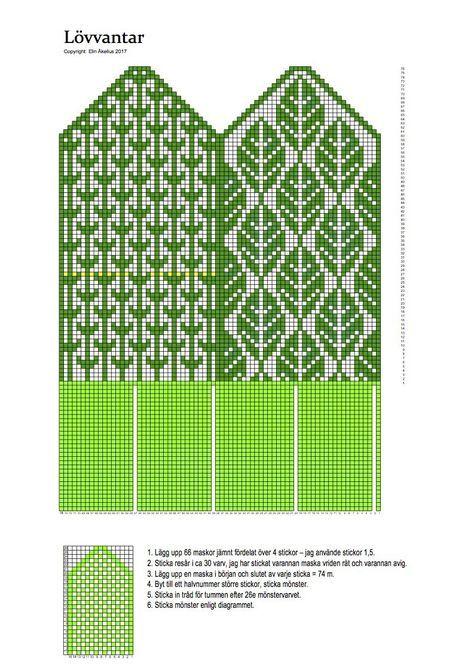 Av Elin Åkelius, Växjö Inspirationen kommer lite här och där i från när jag ritar mönster, mest från naturen och gammal sticktradition. Just i detta fall var jag sugen på något med löv efter att ha…