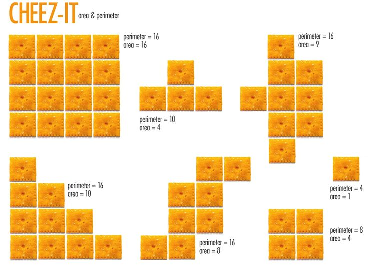 E is for Explore!: CHEEZ-IT Area & Perimeter - What a great activity!!!! Love it!!