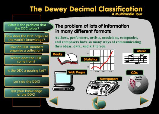Dewey Decimal classification:multimedia tour
