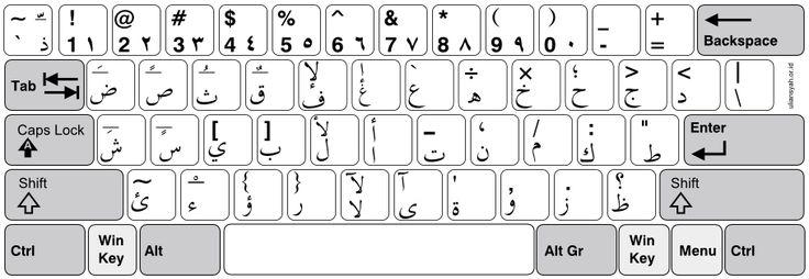 free,printable,arabic,keyboard,layout