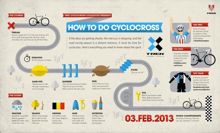 Cyclo-cross (sometimes cyclocross, CX, CCX, cyclo-X or 'cross) is a form of bicycle racing. Races typically take place in the autumn and winter.