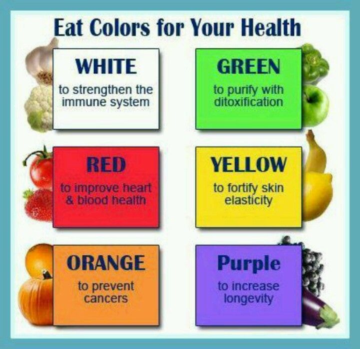 Health Benefits Of Eating Unprocessed Foods