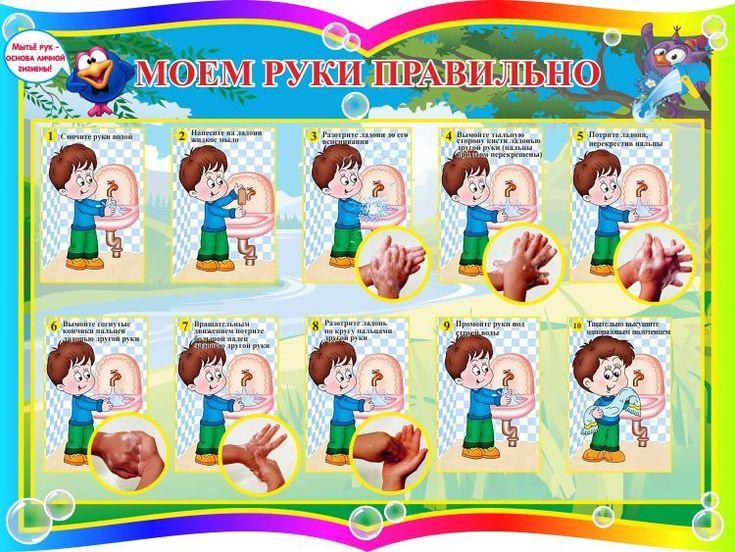 Алгоритм умывания в детском саду в картинках (15 фото ...