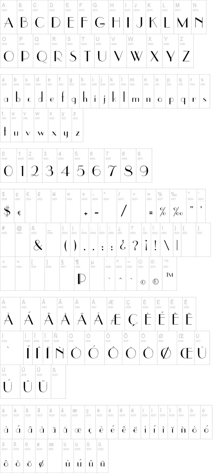 best fonts images on pinterest
