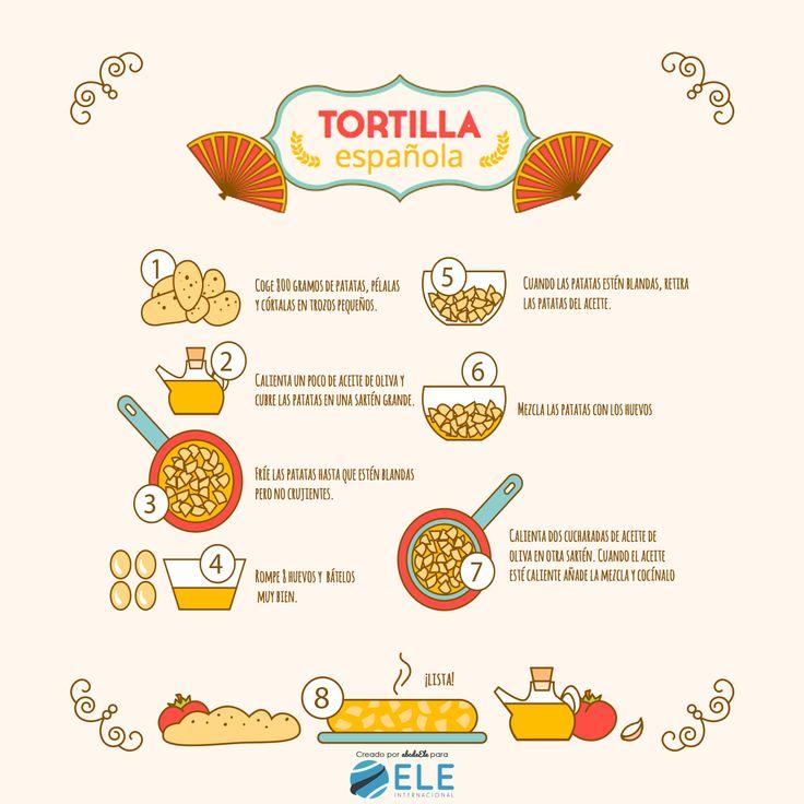 Receta de la tortilla española y fichas para practicar los alimentos y el imperativo de @abcdeEle :D Aquí: http://www.eleinternacional.com/practica-el-imperativo-y-los-alimentos-como-hacer-una-tortilla-espanola/ ¿La usarás?