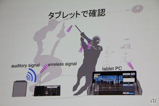 ハンマー投げ・室伏広治氏が語る「スポーツとテクノロジの融合」 - CNET Japan