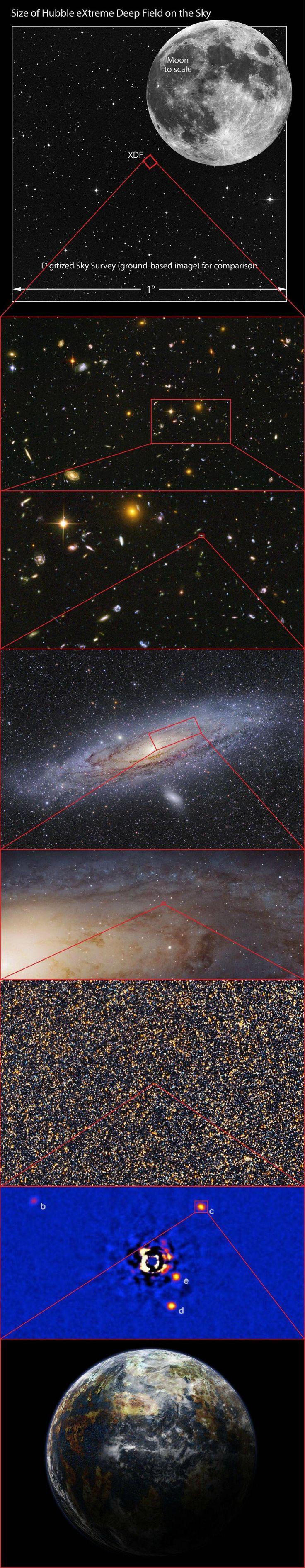 d417e2faaad917bb1314ad1f738c11c5--hubble-extreme-deep-field-fields Verwunderlich Das Weltall ist Unendlich Dekorationen