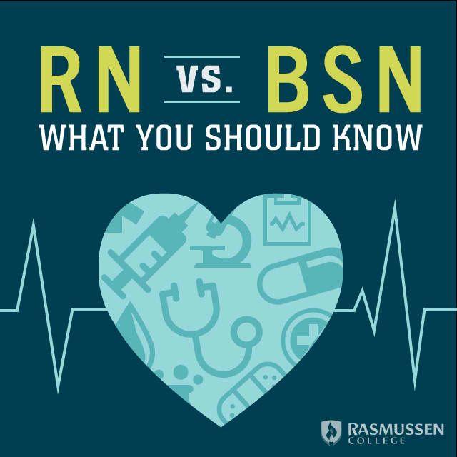 Sacred Heart Online Nursing Program