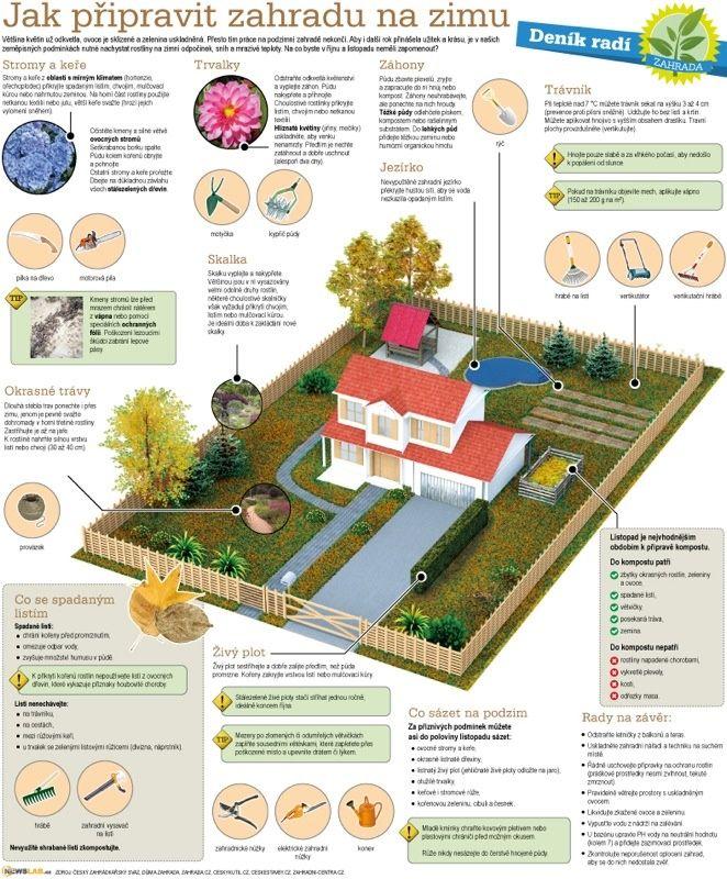 Deník radí –příprava zahrady na zimu / How to prepare the garden for winter