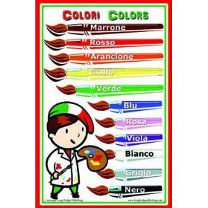 Italian Language Poster - Color Chart for Classroom and Playroom (Office Product)