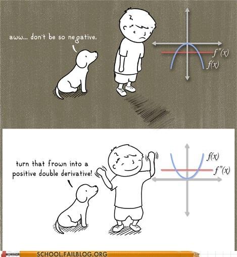 304 best Teaching, Math (Calculus) images on Pinterest | Teaching ...