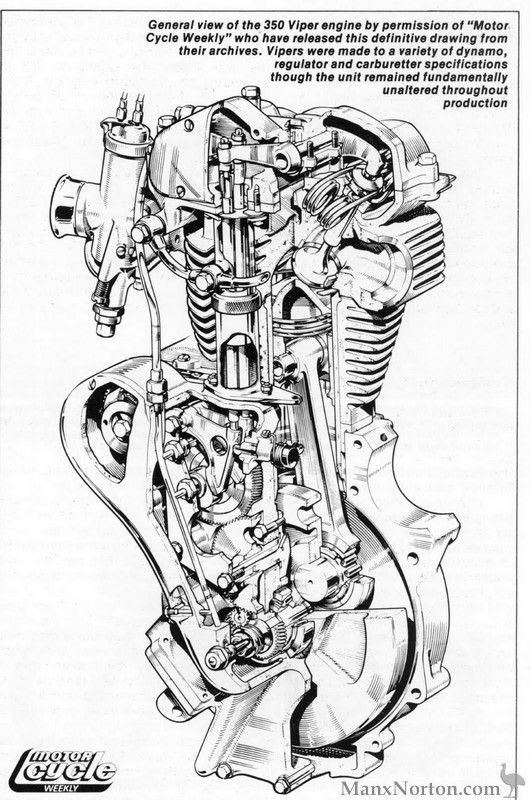 17 best images about motorcycle engines 1 on pinterest