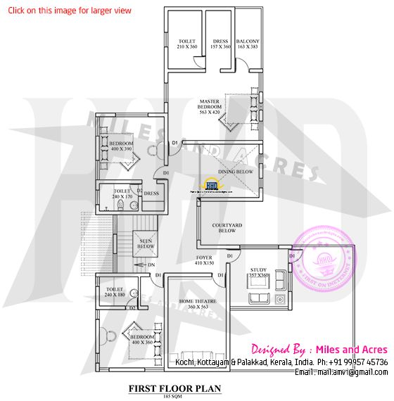 Floor Plans, How To Plan, Kerala House