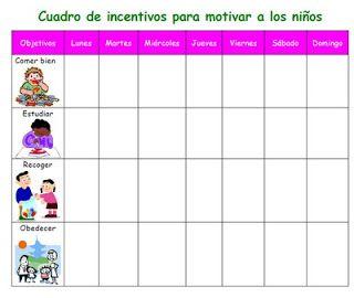 Actividades para Educación Infantil: ESPECIAL Control de conductas (aula, casa)