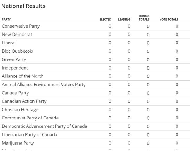 Live election results