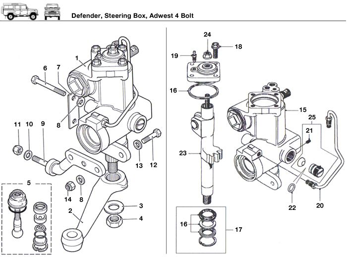 40 best landrover MOD FFR Power Steering conversion images