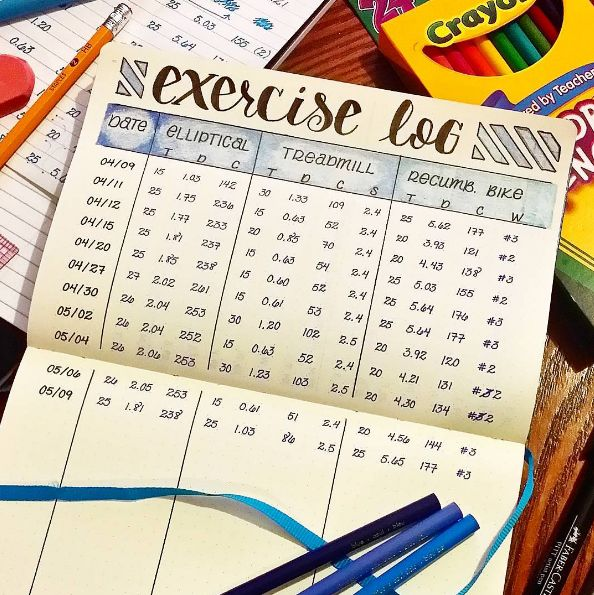 This exercise log that will help you see all your progress: | 29 Bullet Journal Layouts For Anyone Trying To Be Healthy