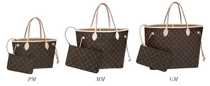 Louis Vuitton Neverfull PM MM GM Size Comparison. Definitely the MM with fuschia lining