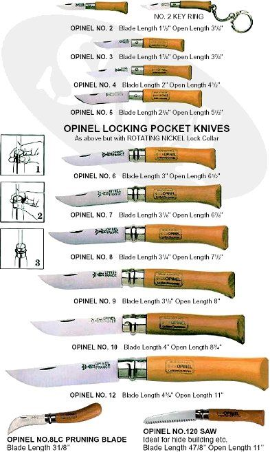 Opinel Kinfe Sizes Opinel Knife Knives Swords Swiss