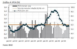 Recursos arrecadados com a repatriação de recursos do exterior ajudaram as contas públicas em outubro