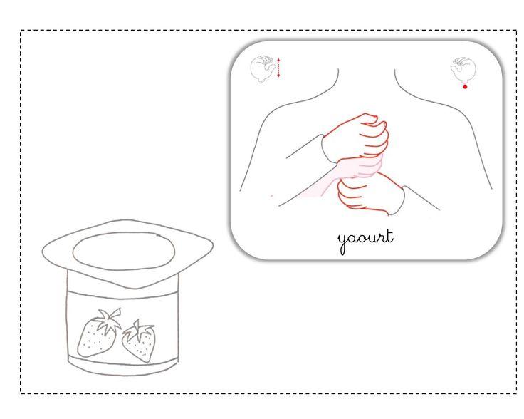 yaourt LSF