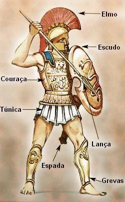 Indumentária completa dos soldados gregos.s soldados e a infantaria pesada usavam túnicas de couro com placas de metais,grevas nas pernas,elmo com crina de cavalo. A infantaria leve usava túnicas de feltro ou couro,com cinto de metal,grevas de couro e clâmide.
