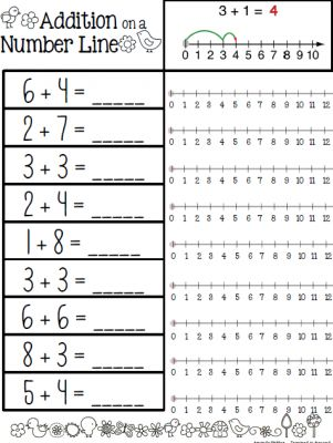 Addition on a Number Line - differentiated from Travel Teach and Love on TeachersNotebook.com -  (3 pages)