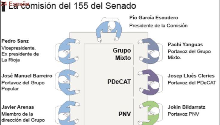 Así es la Mesa del Senado que aplicará el 155