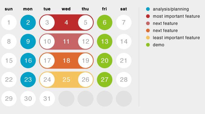 Agile workflow process calendar